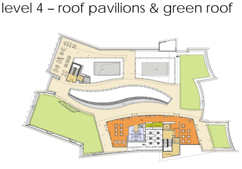 level 4 roof pavilions