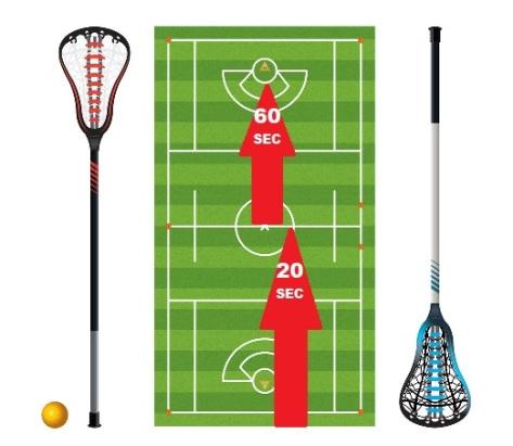 lacrosse shot clock2